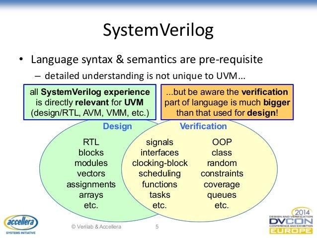 Auto3030 kalvot slides systemverilog verification fandeluxe Images