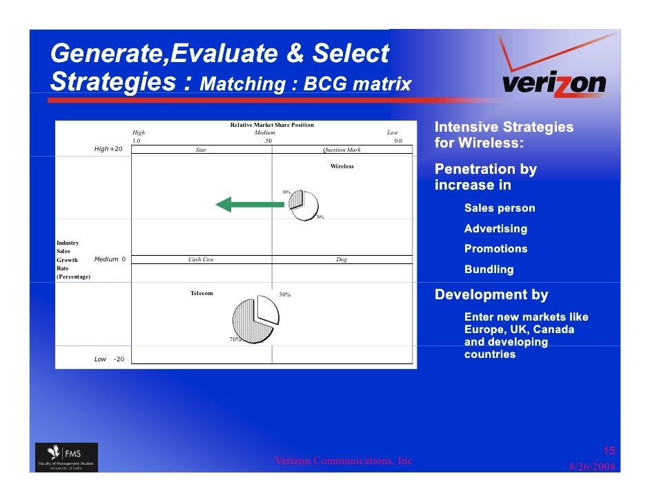 bcg matrix on caterpillar inc Bcg's report  t he bcg adaptive  the timken company 101 caterpillar 101.