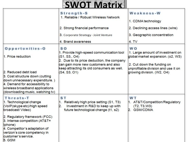"""the swot and five forces analysis in identifying the core competencies of verizon Assessment of core competencies and a """"swot after reviewing the analysis for kohler co to identify (using porter's five forces), kohler's core."""