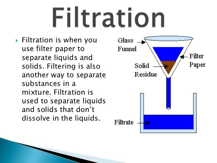 how does filter paper achieve separation
