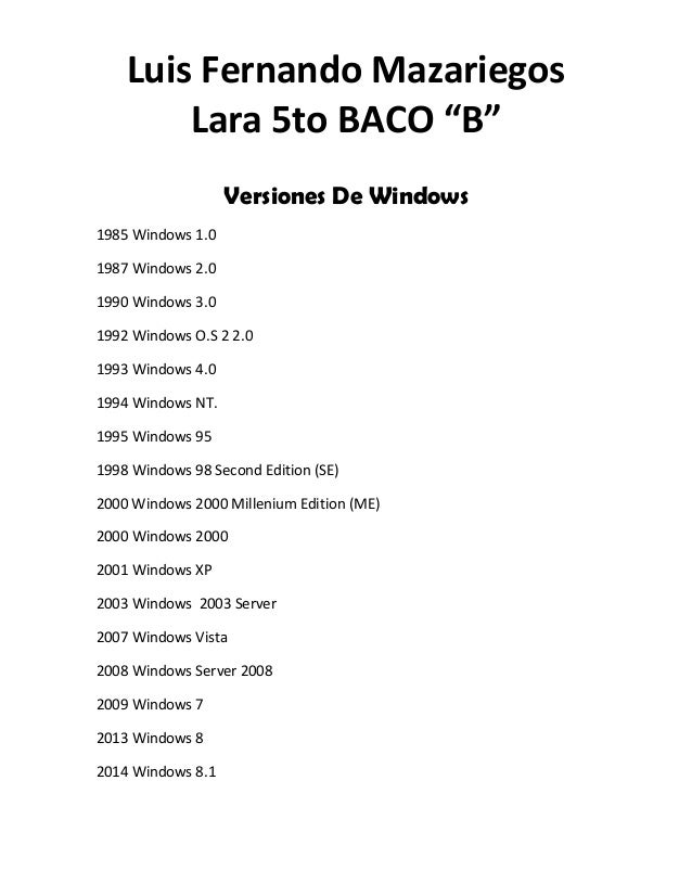 "Luis Fernando Mazariegos Lara 5to BACO ""B"" Versiones De Windows 1985 Windows 1.0 1987 Windows 2.0 1990 Windows 3.0 1992 Wi..."