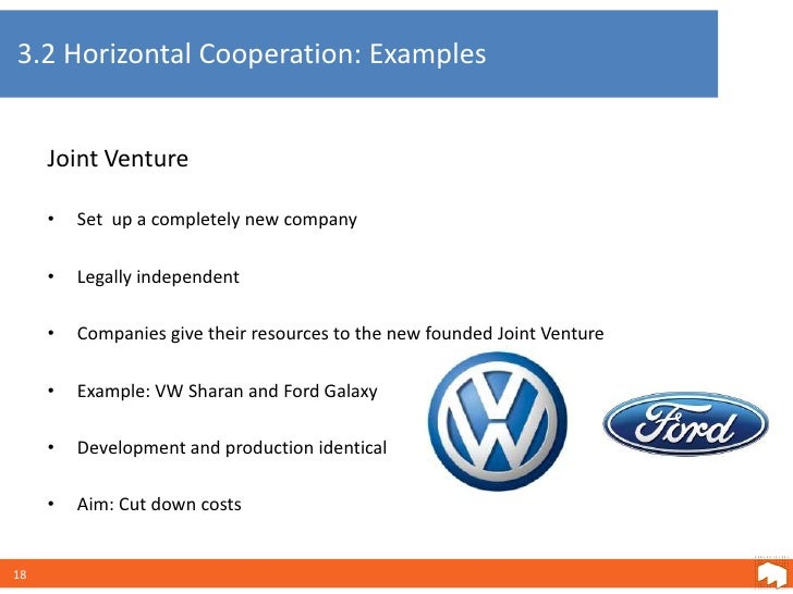 Vertical And Horizontal Cooperation In A Supply Chain