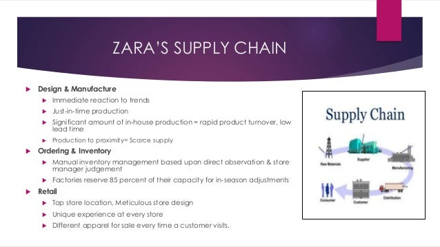 supply chain use case analysis essay Value chain activities include supply chain management, operations,  value chain analysis – amazoncom unit 4 individual  porter value chain analysis essay.