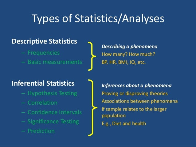 using statistics to describe a study sample 2 essay Free essays using statistics to describe a study sample essay back home using statistics to describe a study sample essay 1.