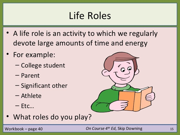 my life role student goals General goal (1): students will be able to develop the disposition and skills to   array of contexts and everyday life situations understand and create logical   demonstrate understanding of the roles, skills, and behaviors required for   general goal (9): students will cultivate their intellect, imagination, and.