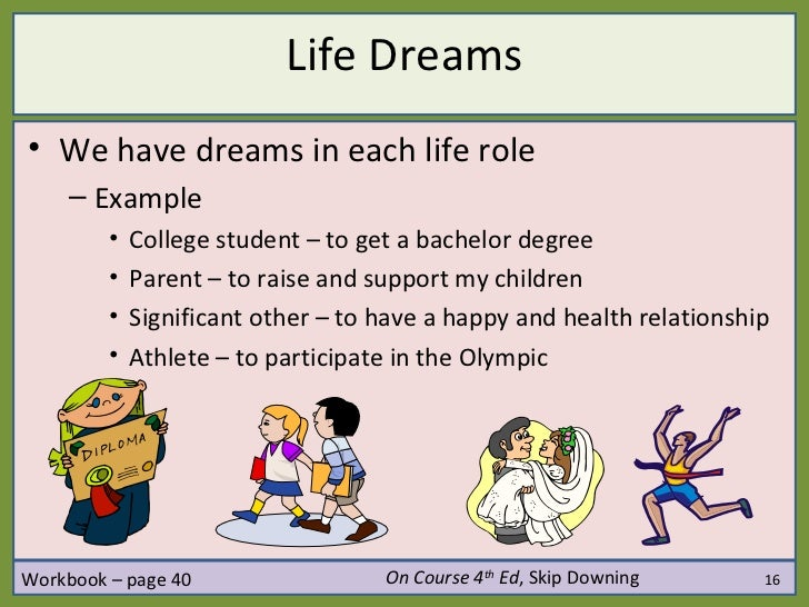 the role and purpose of dreams We typically spend more than 2 hours each night dreaming scientists don't know much about how or why we dream sigmund freud, who greatly influenced the field of psychology, believed dreaming was a safety valve for unconscious desires only after 1953, when researchers first described rem in sleeping infants,.