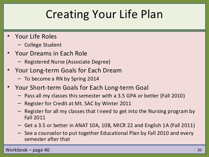 Long And Short Term Career Goals Essay