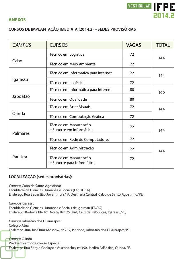 CAMPUS CURSOS VAGAS TOTAL Cabo Técnico em Logística Técnico em Meio Ambiente 72 72 144 Igarassu Técnico em Informática par...