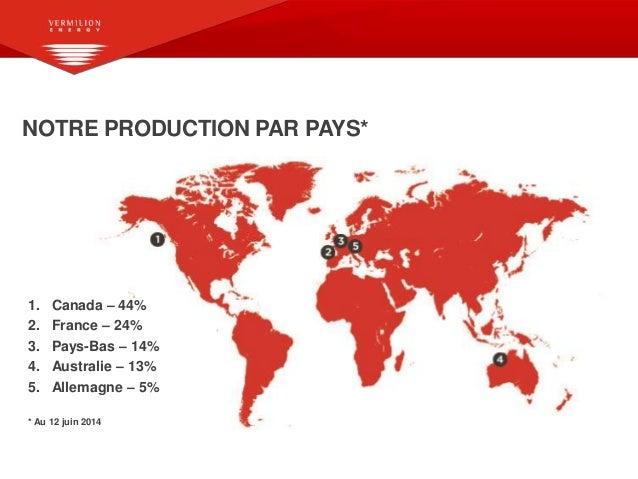 NOTRE PRODUCTION PAR PAYS* 1. Canada – 44% 2. France – 24% 3. Pays-Bas – 14% 4. Australie – 13% 5. Allemagne – 5% * Au 12 ...