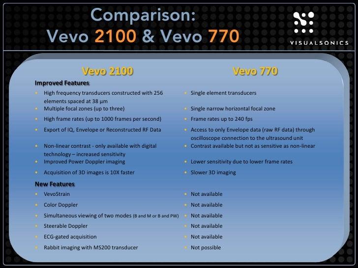 Comparison:     Vevo 2100 & Vevo 770                    Vevo 2100                                                  Vevo 77...