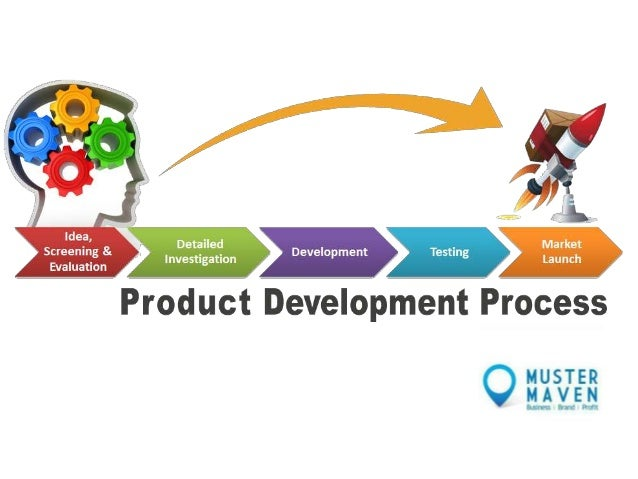 New product development launch for Product design marketing