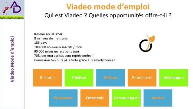 Viadeo mode d'emploi Qui est Viadeo ? Quelles opportunités offre-t-il ? Réseau social BtoB 8 millions de membres 186 pays ...
