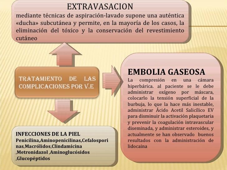 inyectar esteroides en gluteos