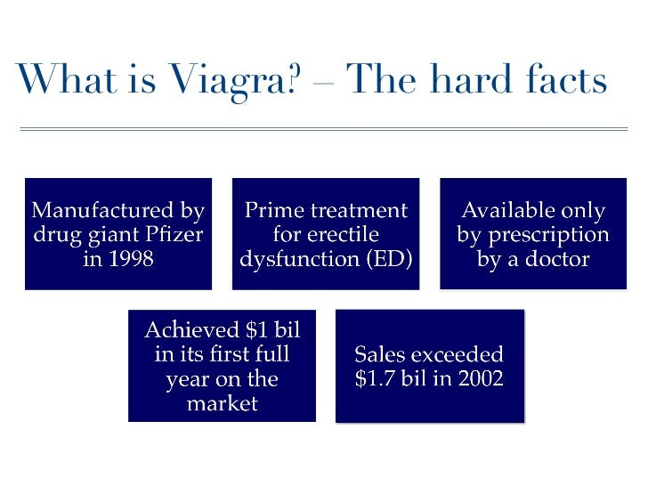 What If Viagra Fails