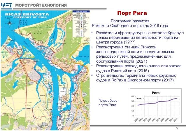 Свободного порта до 2018