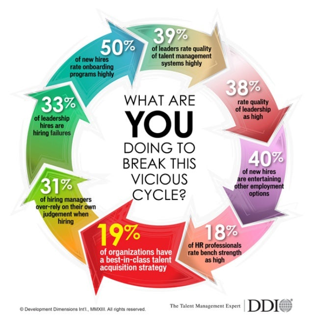 What are YOU doing to break this vicious cycle?