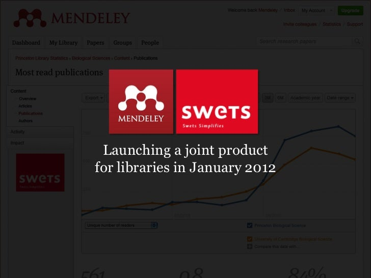 Mendeley review