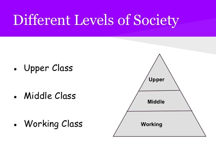 australian social class When sociologists talk of social class, they refer to a group of individuals who occupy a similar position in the economic system of production within that system occupation is very.