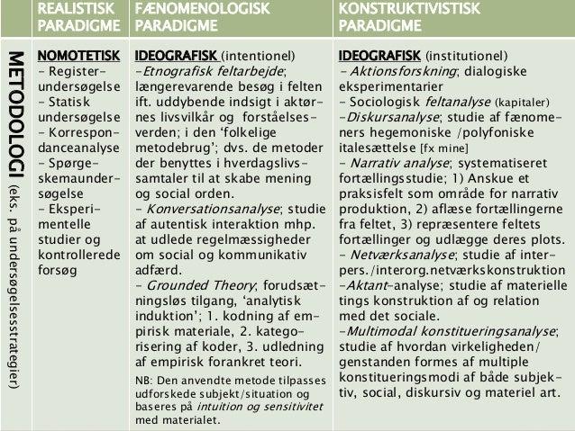 videnskabsteori og metode Magazine: grundlæggende metode og videnskabsteori_d 2 2 2011 close.
