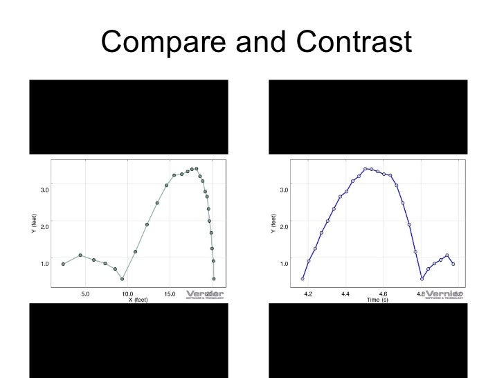 Video Physics Analysis