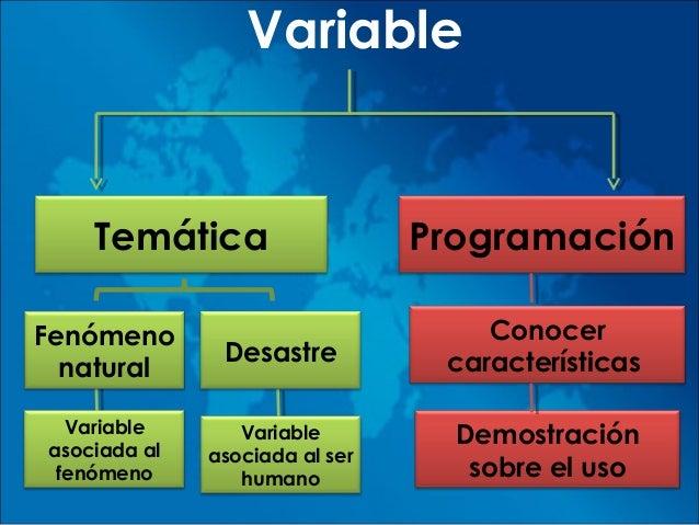 Variable Temática Programación Fenómeno natural Desastre Variable asociada al ser humano Variable asociada al fenómeno Con...