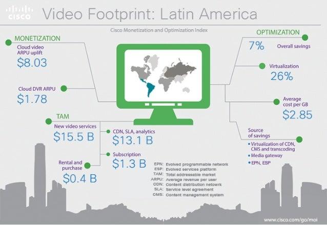 "Video Footprint:  Latin America  Cisco luic-r'; tiz: i: : r  C; :ti""'1z':  :i'lr1d1:-;   MONETIZATION  Cloud video  ARPU u..."