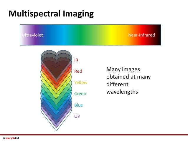Multispectral Analysis Images Multispectral Imaging Many