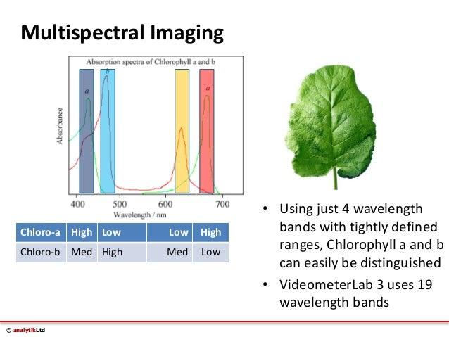 Multispectral Imaging Definition Multispectral Imaging