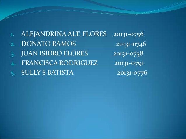 1. 2. 3. 4. 5.  ALEJANDRINA ALT. FLORES 20131-0756 DONATO RAMOS 20131-0746 JUAN ISIDRO FLORES 20131-0758 FRANCISCA RODRIGU...