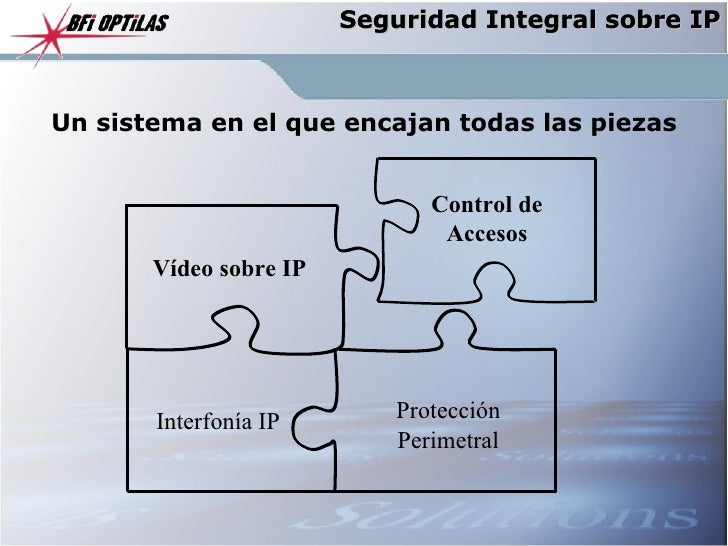 Seguridad Integral sobre Vídeo IP