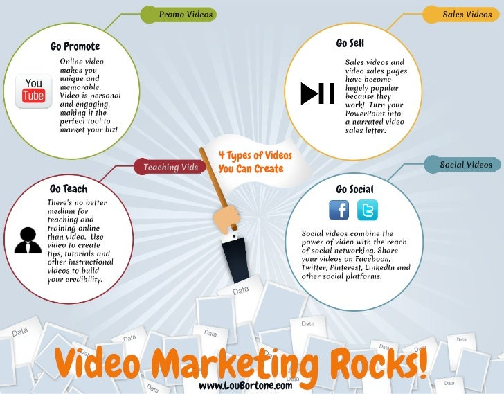 Video Marketing Rocks
