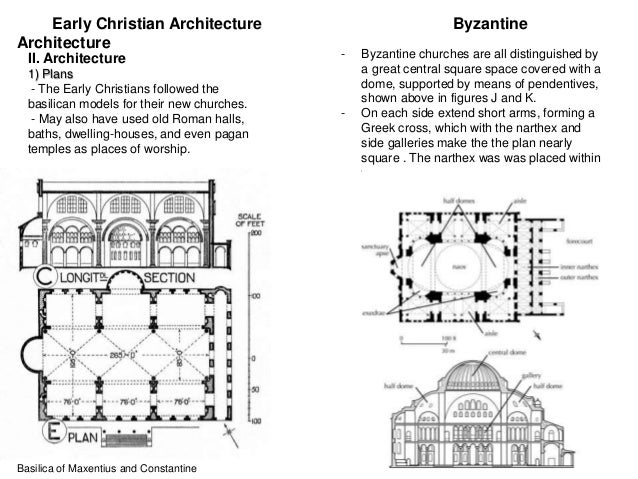 a comparison between early christians and modern christians 26-05-2011 i am doing a religion assignment and i need to have some differences and similarities between early christians and modern christians thanks :.