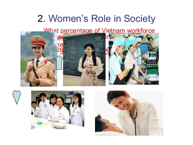 american womens changing roles in society A change in gender roles: women's impact during wwii in the workforce and military (fall 2012) perfect american family had the father that brought home the.