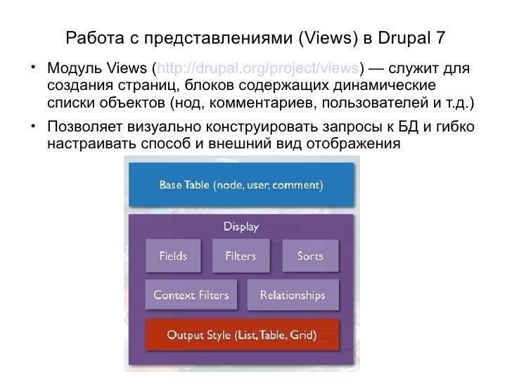 Работа с представлениями (Views) в Drupal 7    Модуль Views (http://drupal.org/project/views) — служит для    создания ст...