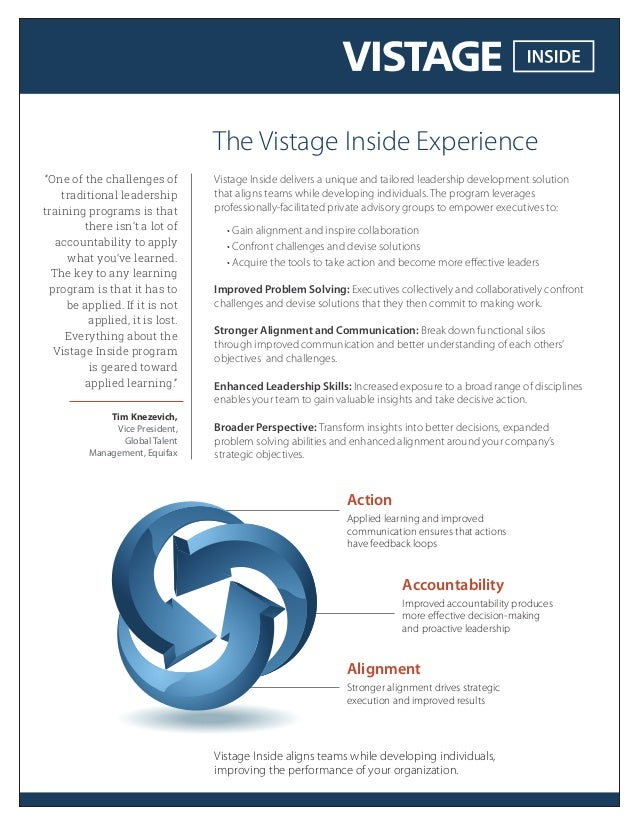 Transform Your Leaders and Manage Change with Vistage Inside