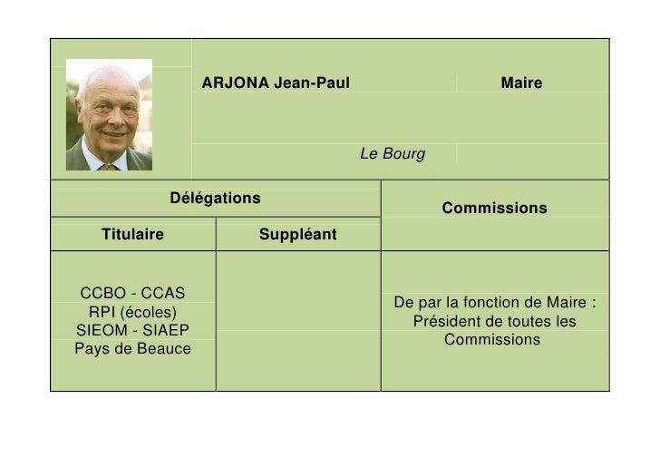 ARJONA Jean-Paul                      Maire                                         Le Bourg                 Délégations  ...