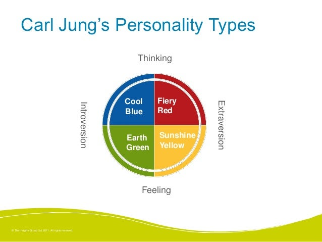 using your personality type for distance learning success Completing the myers-briggs personality type indicator which focuses on assessing your natural personality preferences—the way you interact with the world, take in and process information and make decisions and relating them to the world of work.