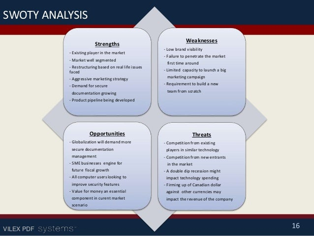 Marketing strategies business plan