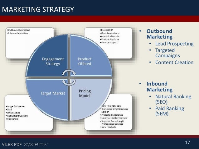 University marketing strategy pdf