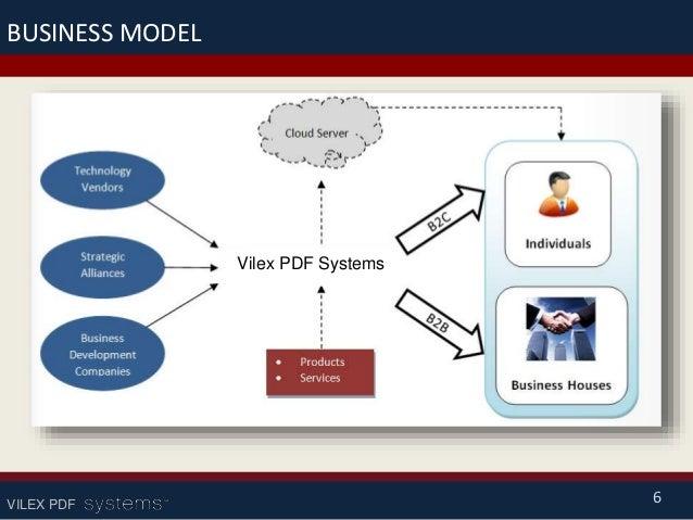 Telecommunications Business Plan