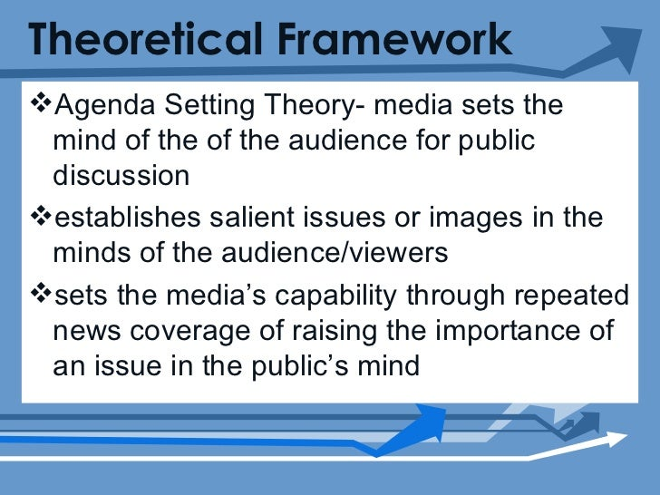 theoritical framework essay