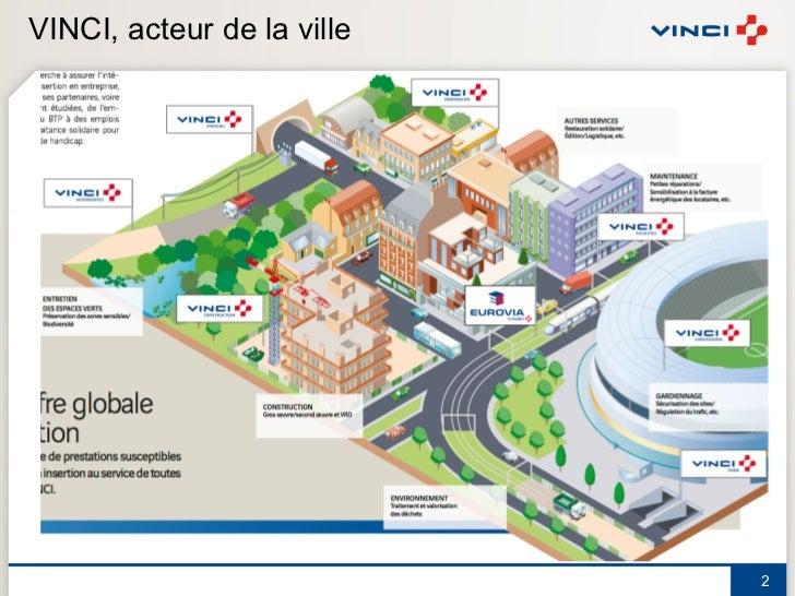 exemple de ville durable