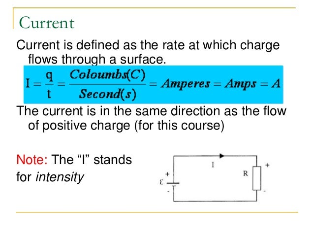Define How Electricity Works