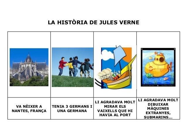 LA HISTÒRIA DE JULES VERNE                                                       LI AGRADAVA MOLT                         ...