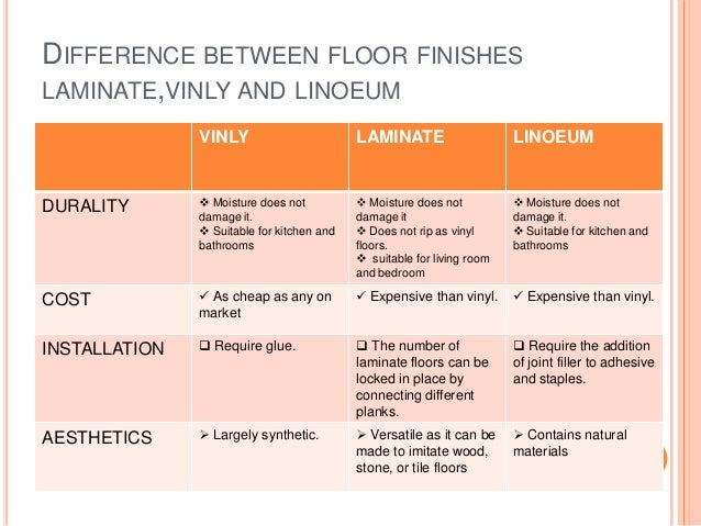 Vinyl floor finishes
