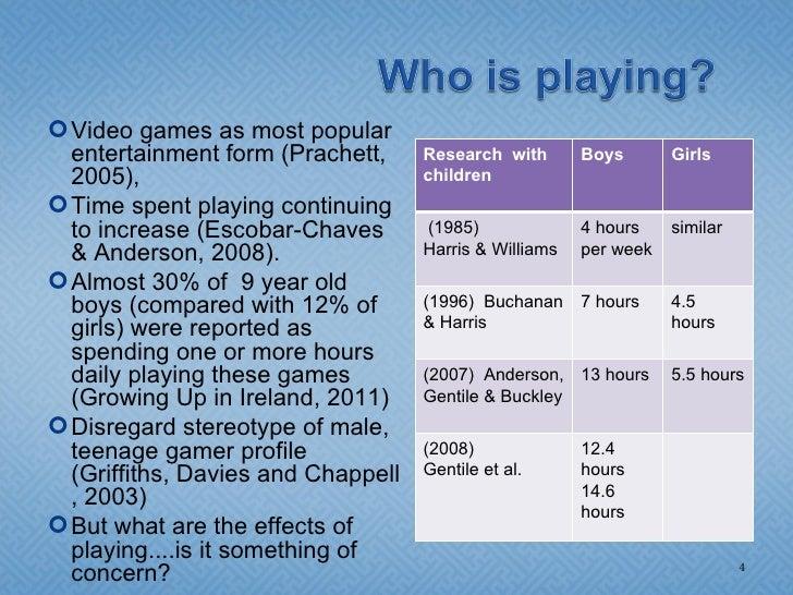 Dissertation video game violence