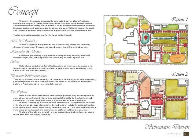 A landscape concept design for vip palace for Garden design proposal