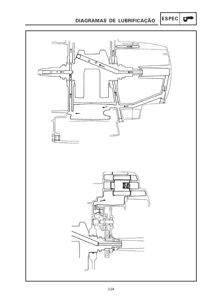 MANUAL DA YAMAHA VIRAGO 535 cc