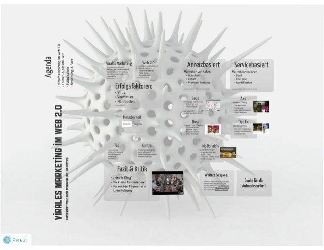 Virales Marketing im Web 2.0