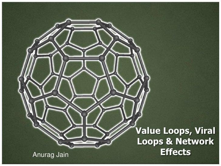 Value Loops, Viral              Loops & NetworkAnurag Jain        Effects